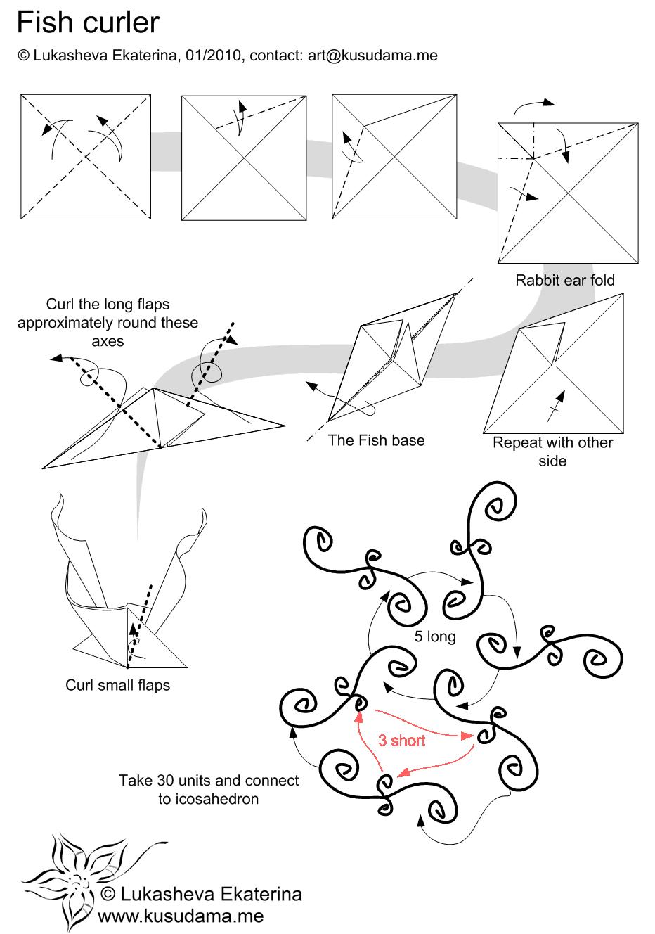 fish curler kasudama instructions  part 1  kusudama me