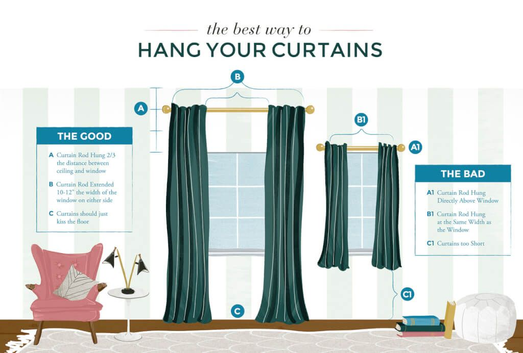 Emily Henderson Curtain Mistakes Best Way To Hang And Links Good Long Options
