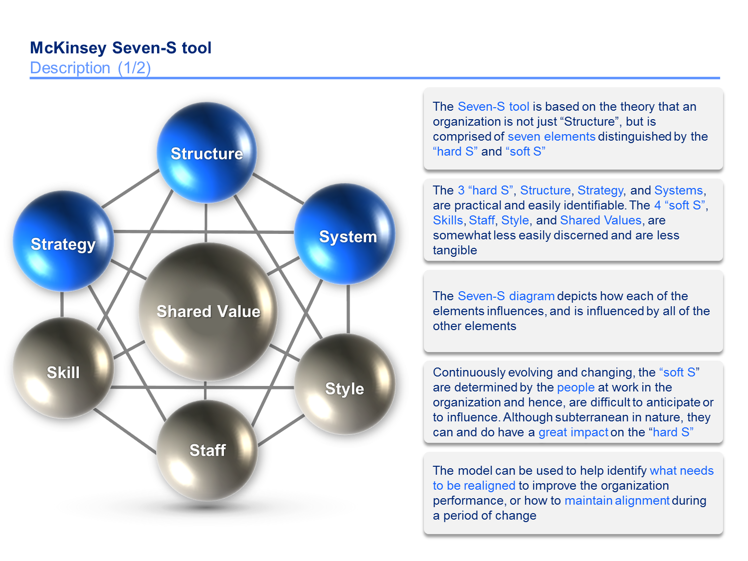 Mckinsey 7s Model Strategy Tools Consulting Business Strategic Planning Template