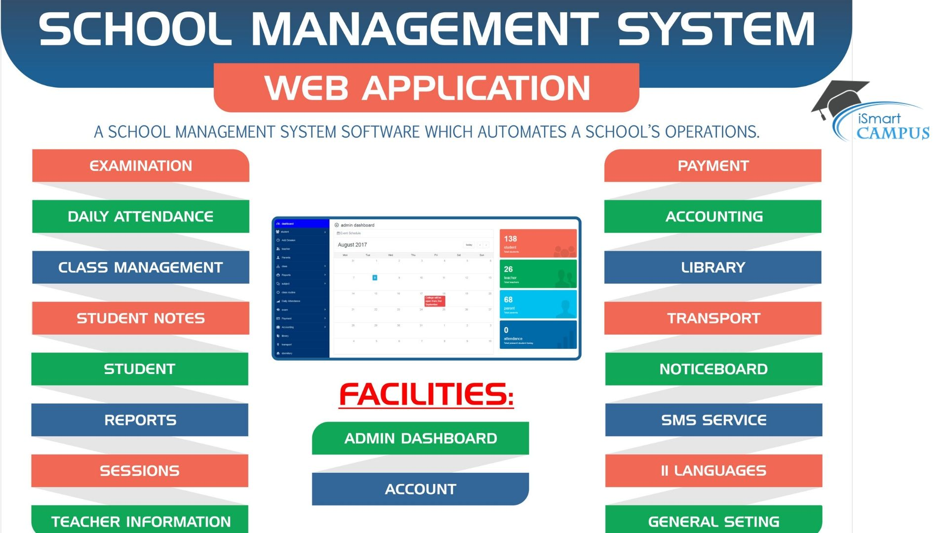 Manage your students, faculties, courses, library, fee
