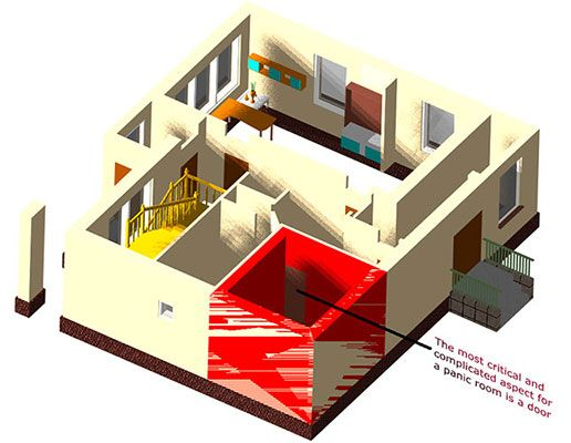 Products security rooms panic rooms universalengg safe for Panic room construction plans