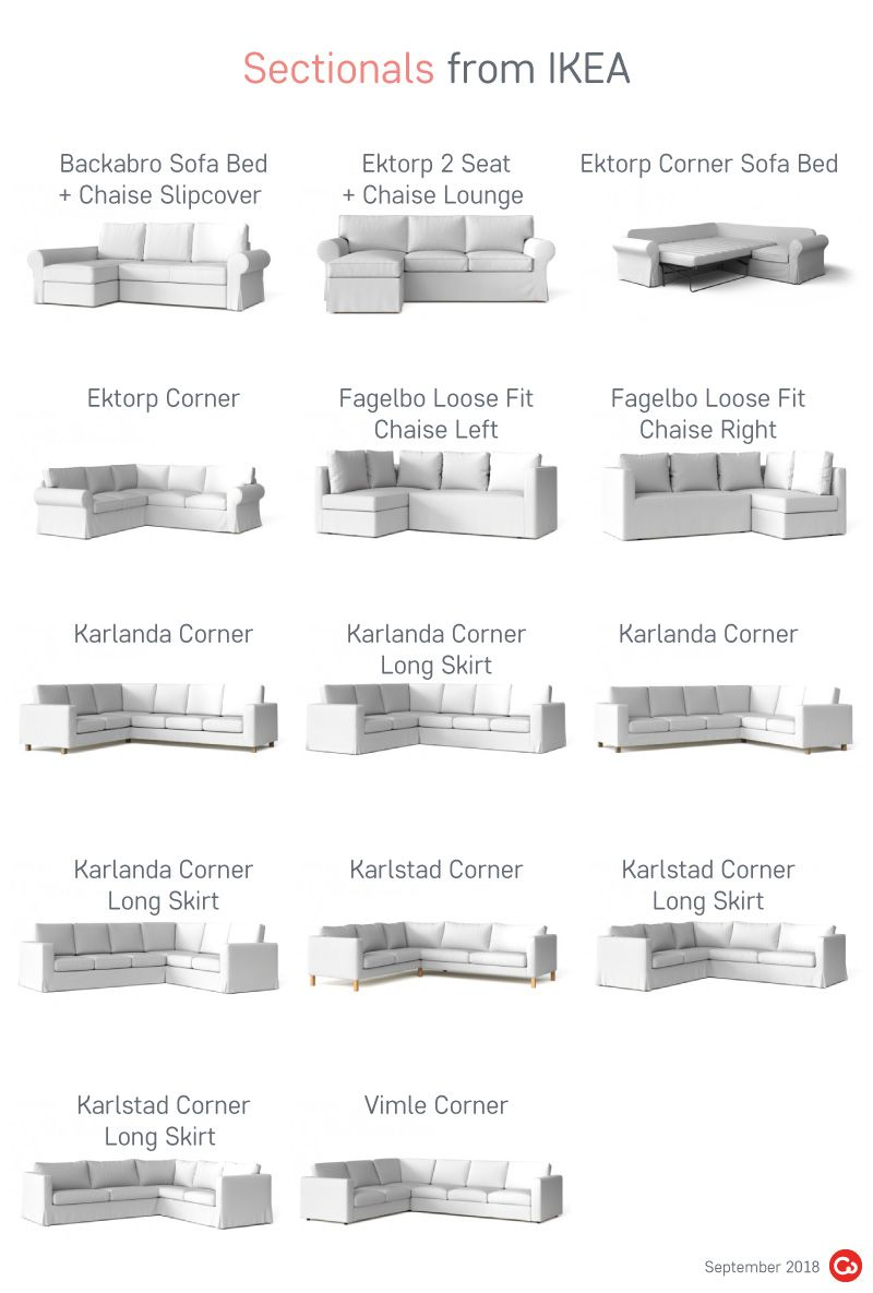 Replacement Ikea Sofa Covers For Discontinued Ikea Couch Models Ikea Sectional Ikea Sectional Sofa Sectional Slipcover