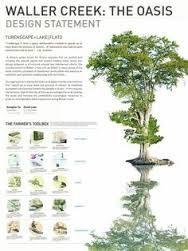 Image Result For Landscape Architectural Presentation Board