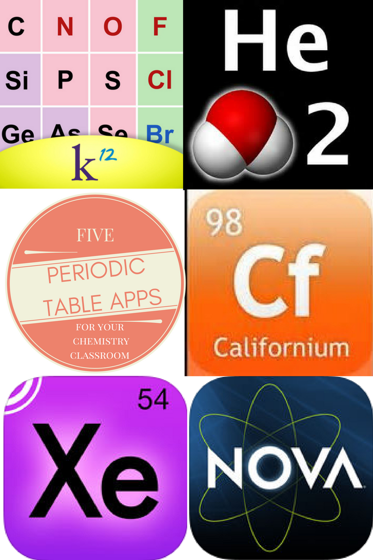 5 periodic table apps for your chemistry classroom high school 5 periodic table apps for your chemistry classroom urtaz Gallery