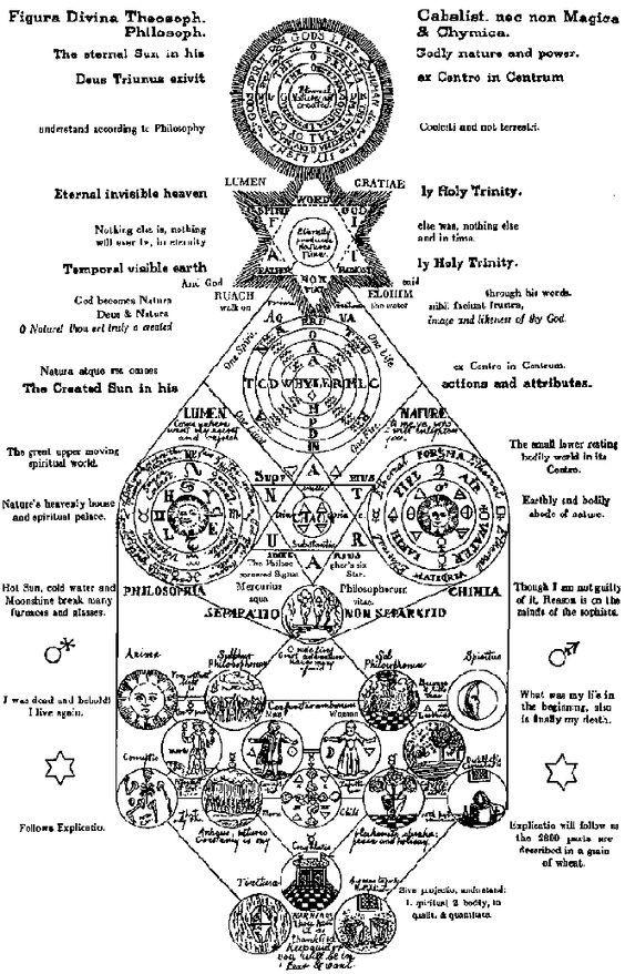 Le Pentacle Rose Croix Symbole De La Creation Et Concept Symbole Esoterique Art De La Geometrie Sacree Geometrie Sacree