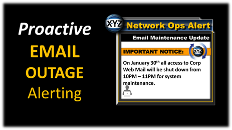 Email Outage Incident Alert Alerting Notifications Notification Templates