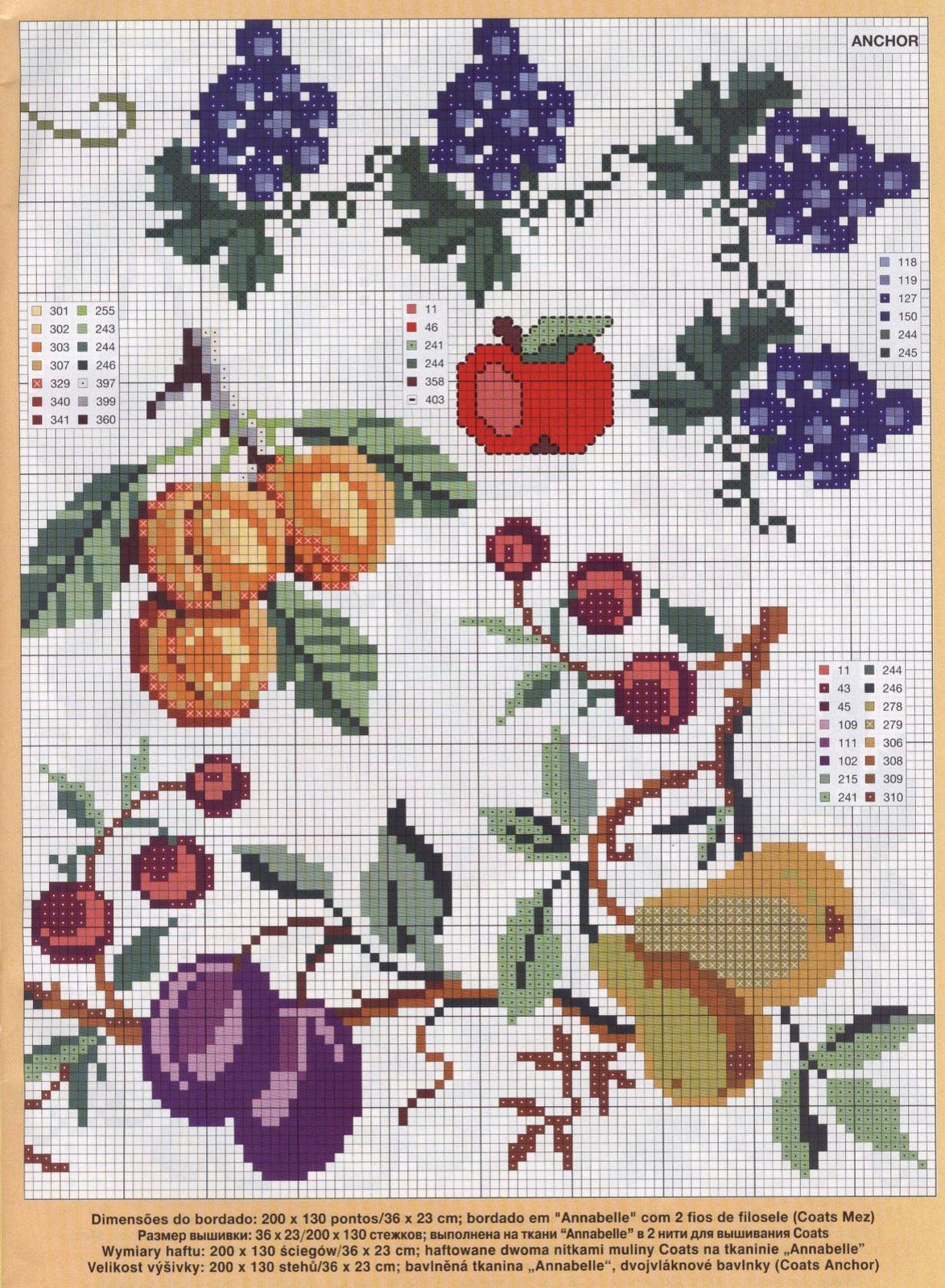 Схемы вышивки крестом миниатюрных овощей и фруктов