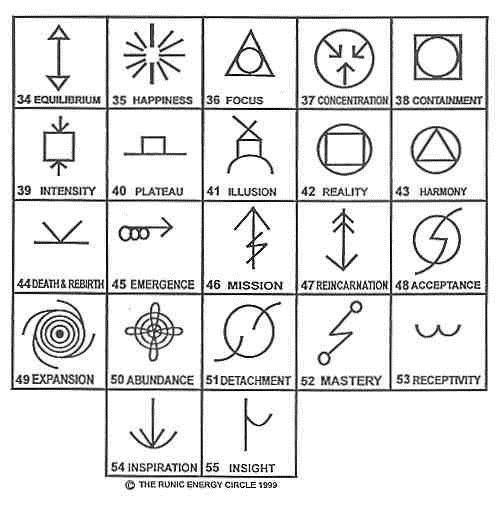 Angelic Symbols And Meanings Google Search Metaphysics