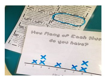 Line Plot Graphing  Plot Graph Sentences And Students