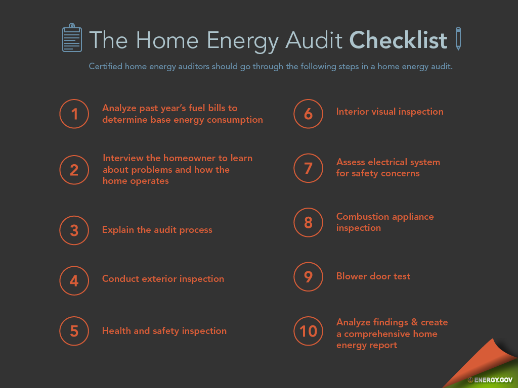 Do It Yourself Home Energy Audit Checklist