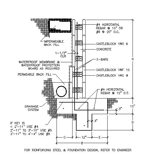 Concrete Block Retaining Wall Detail Detail Drawings