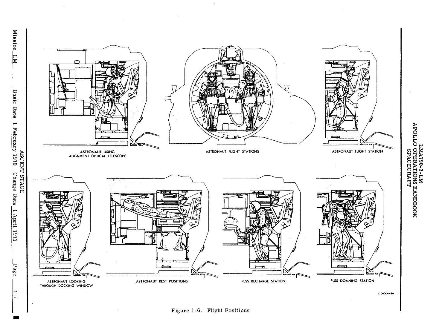 diagram from apollo operations handbook on lunar module flight positions  [1458x1105] - imgur