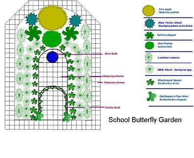 Butterfly Garden Plans In Florida | Butterrflygarden.Jpg | Gardens