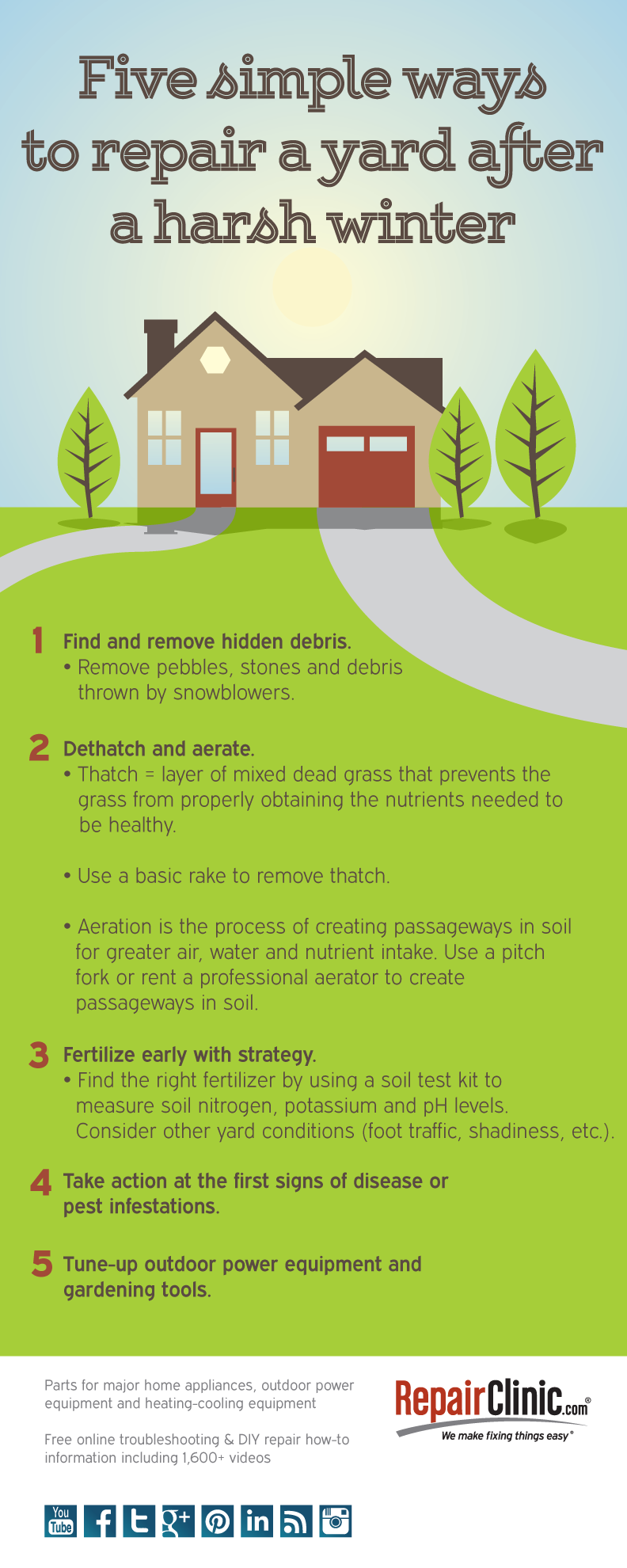 Five Simple Ways To Repair A Yard After A Harsh Winter Lawn Care Business Repair Clinic Pergola Pictures