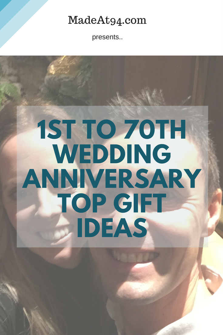 Anniversary Gift Ideas Traditional Gifts Are Always Trendy Matt