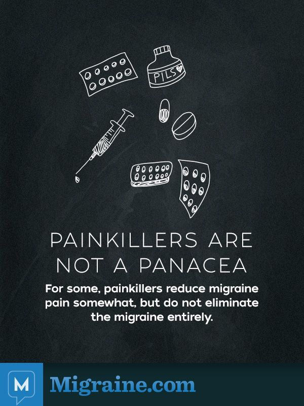 8 Important Facts Everyone Should Know About Migraine - Page 5 of 9 - Migraine.com