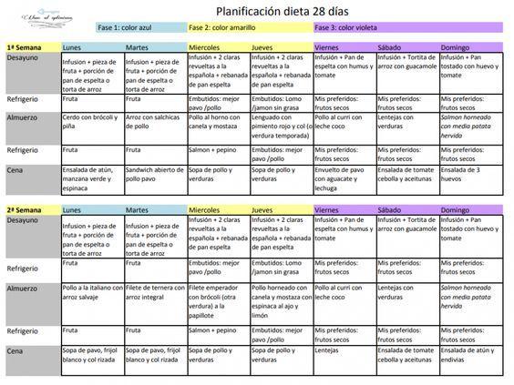dieta para descender balanza pdf