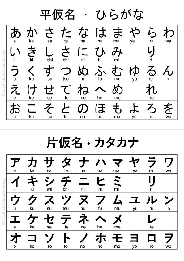 Printable Katakana And Hiragana Chart  Japanese