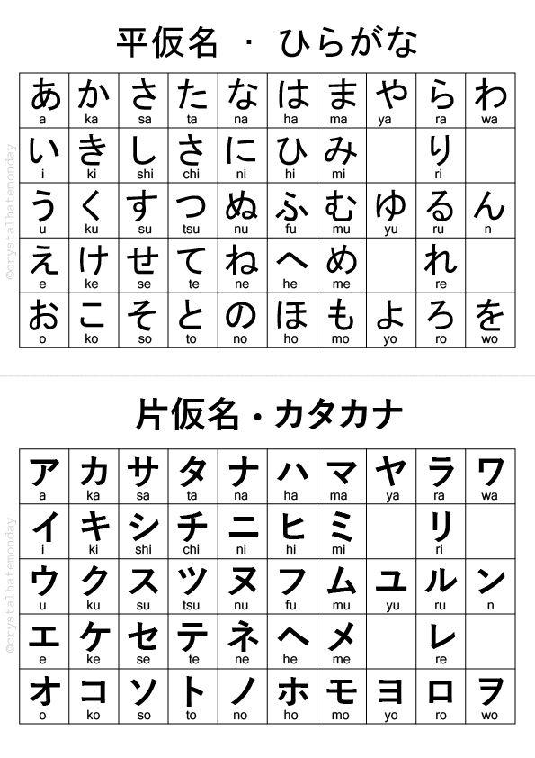 Printable Katakana And Hiragana Chart Japanese Pinterest