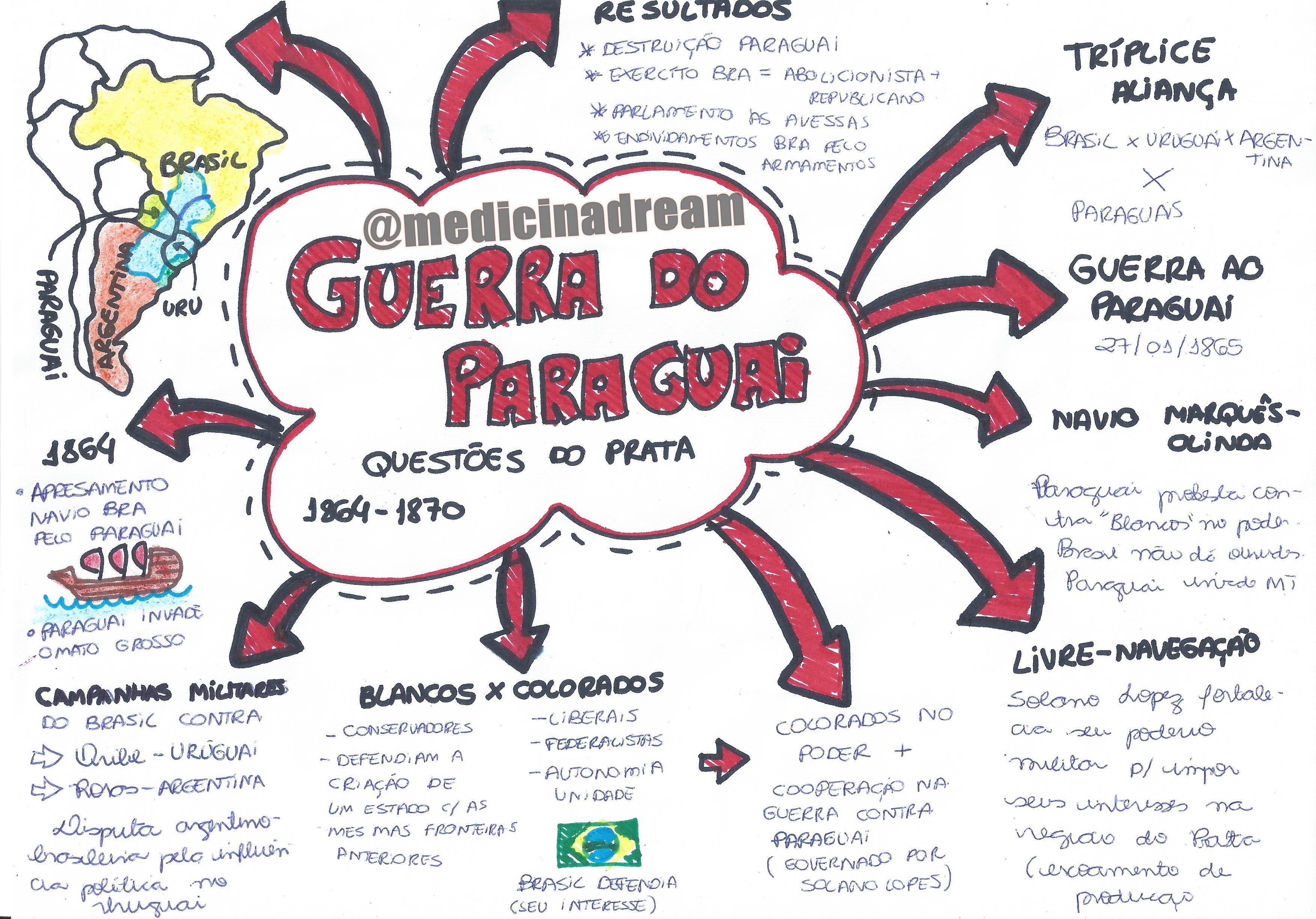 Historia Com Imagens Resumos De Historia Resumo Historia Do