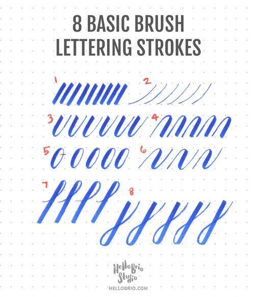 Intro To Brush Lettering Basic Strokes Brush Lettering