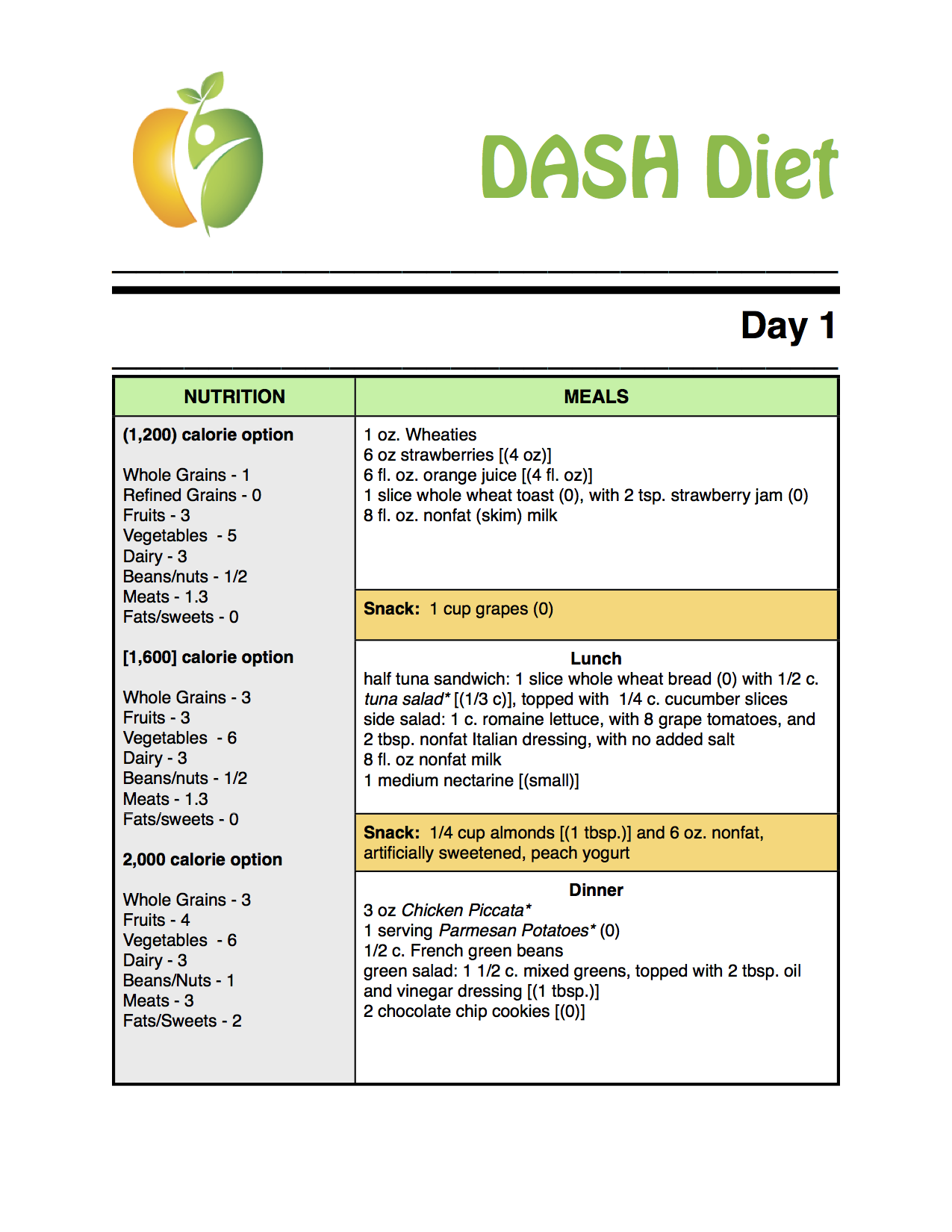 Pin By Debbie Dykes On Health Fitness In 2019 Pinterest Dash