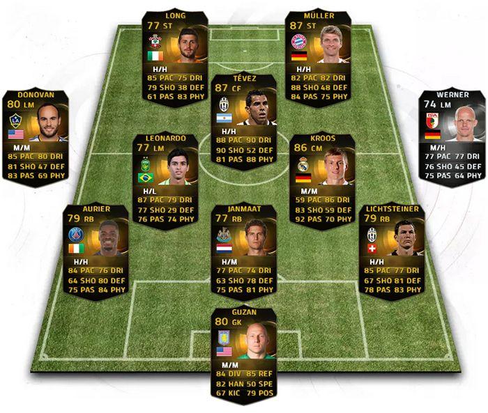 Team of the Week 9