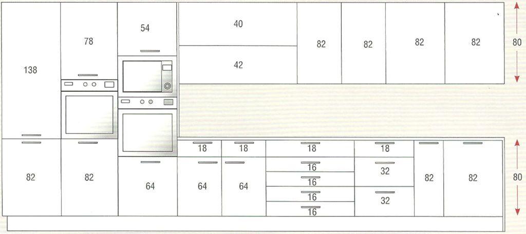 Resultado de imagen para medidas de muebles de cocina for Medidas modulos cocina