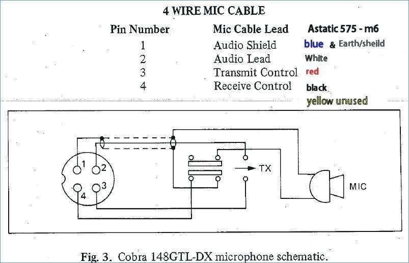 usb wire diagram rainfall precipitation bluetooth wiring 15 23 tefolia de 6 stromoeko u2022 nissan radio