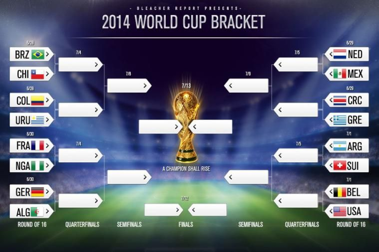 2014 Fifa World Cup Final Bracket World Cup World Cup 2014 Fifa World Cup