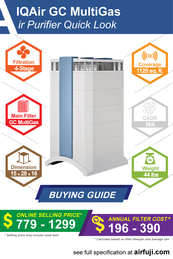 IQAir GC MultiGas Air Purifier Review (With images) Air