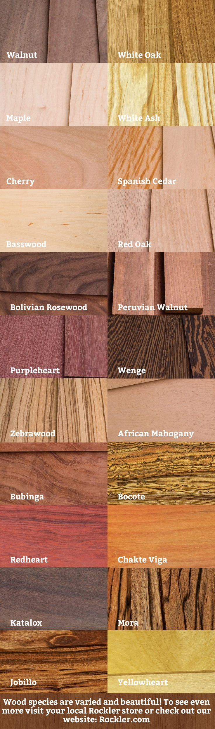 a visual guide to wood species to see more visit a local rockler store or