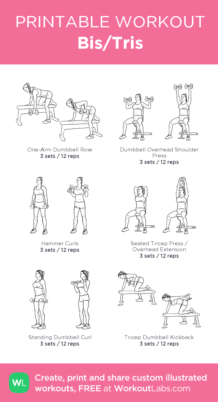 Bis/Tris · Free workout by WorkoutLabs Fit