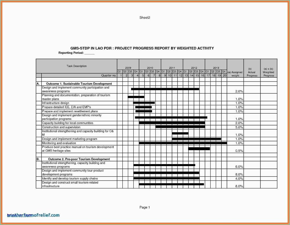 Project Status Report Template Excel Management Progress ...
