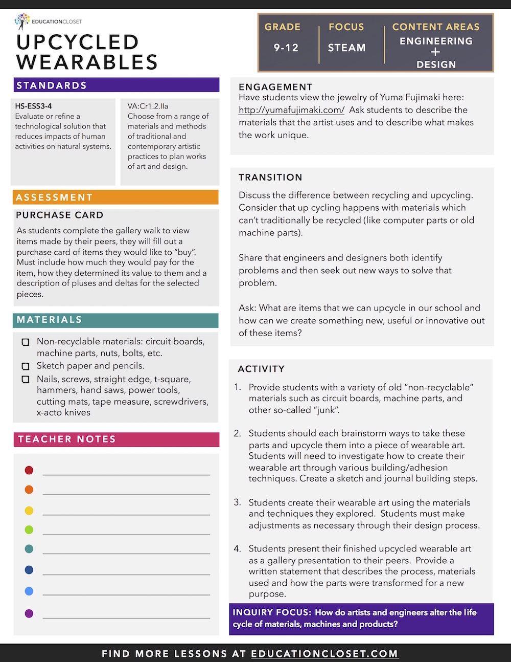 Middle School Arts Integration Lessons 2d Project Ideas Arts
