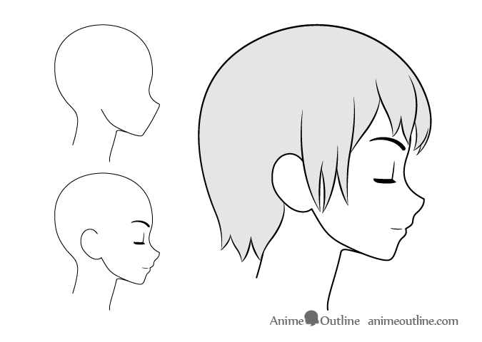 Learn To Draw Eyes Drawing On Demand Anime Drawings Anime Side View Side View Drawing