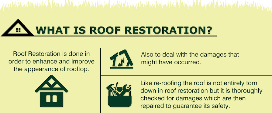 How Much Does It Cost To Re Roof A House In The Uk 2019 Roof Restoration Roof Replacement Cost Loft Spaces