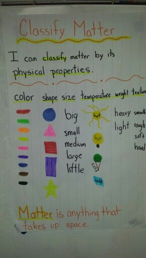 Classifying matter anchor chart | Matter science, Second ...
