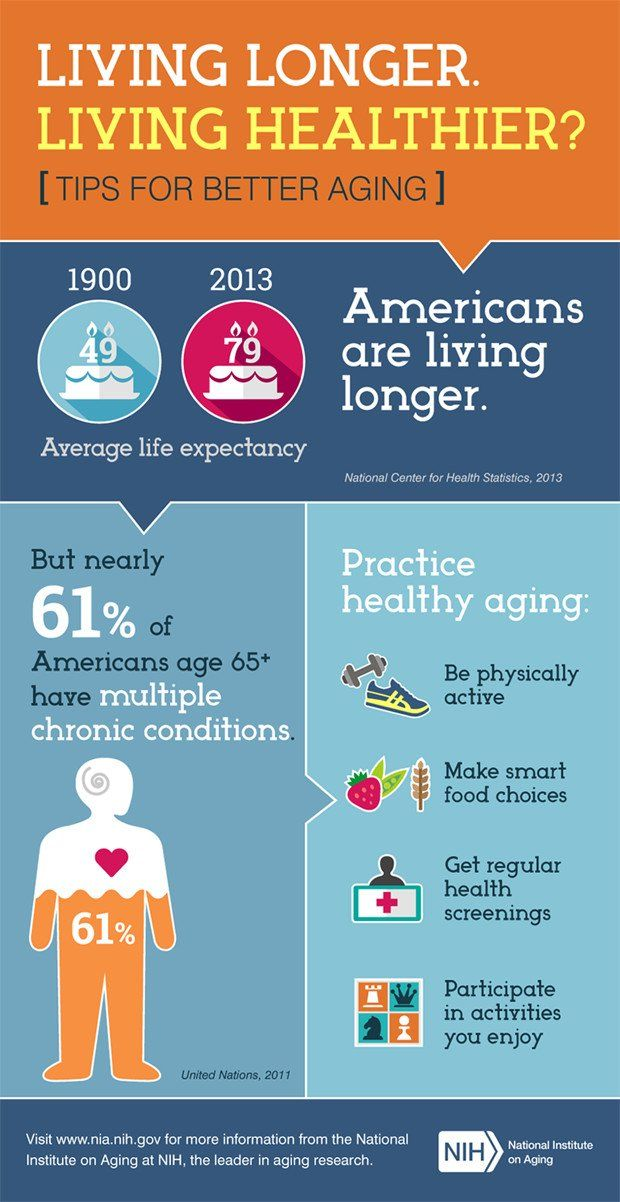 Tips for healthyaging from NIH move eatwell