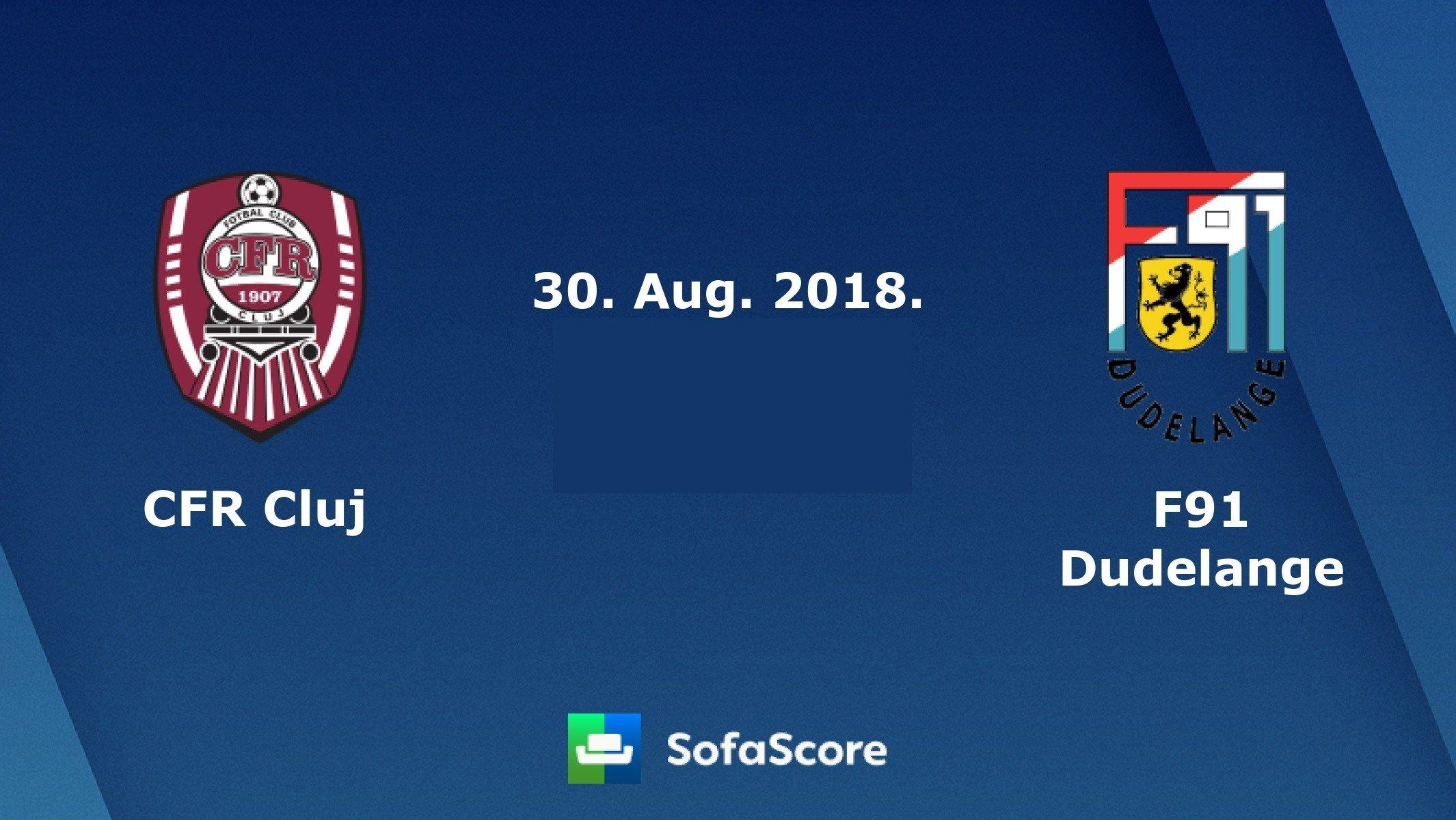 CFR Cluj vs Dudelange Live Stream Online 30.08.2018
