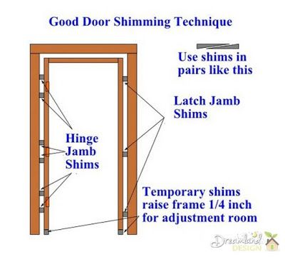 Installing Prehung Door How To Correctly Fit A New Door Jamb Prehung Doors Doors Installation