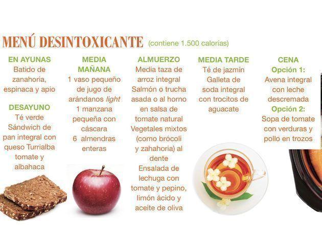 Desintoxicar El Cuerpo Detox Smoothie Recipes Healthy Watermelon Sorbet Detox Juice Recipes