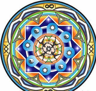 Vontade e Pensamento: Mundo das Mandalas