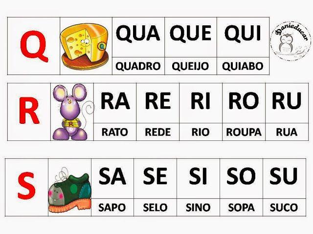 Silabario De Parede Colorido Para Imprimir Atividades De Alfabetizacao Atividades Palavras Para Alfabetizacao