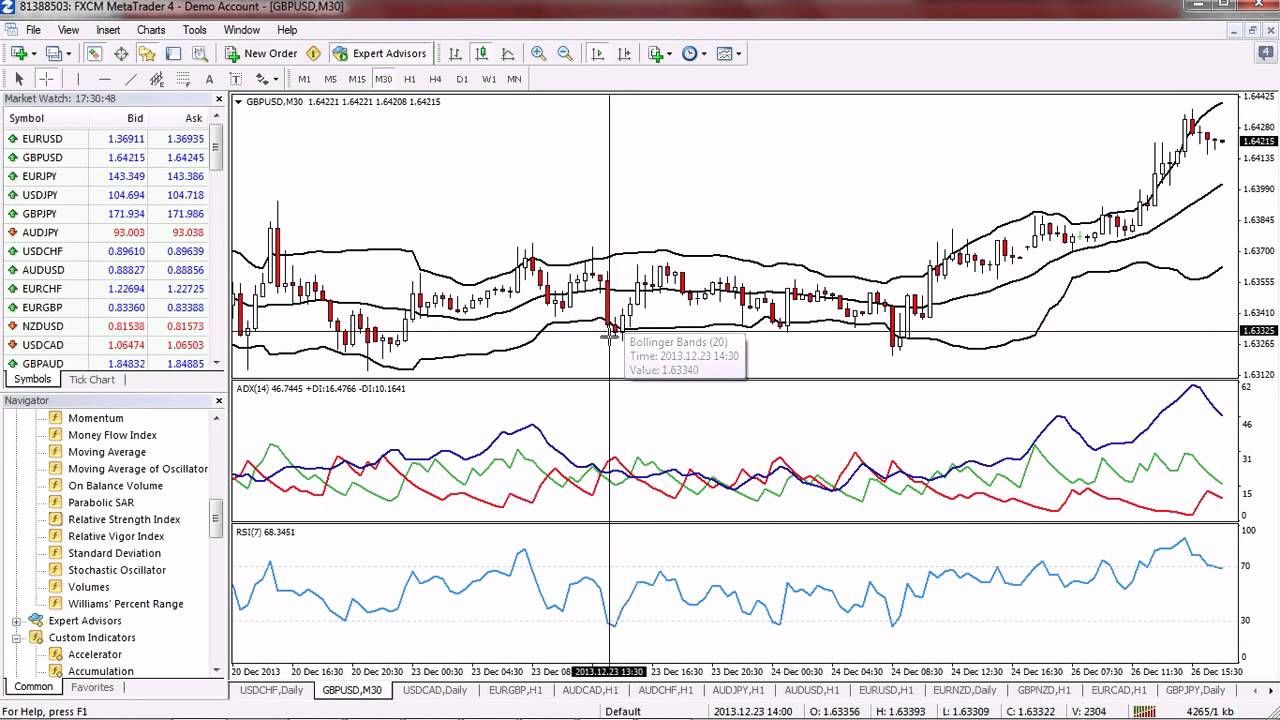Forex Scalping Strategy Use Bollinger Band Adx And Rsi Trading