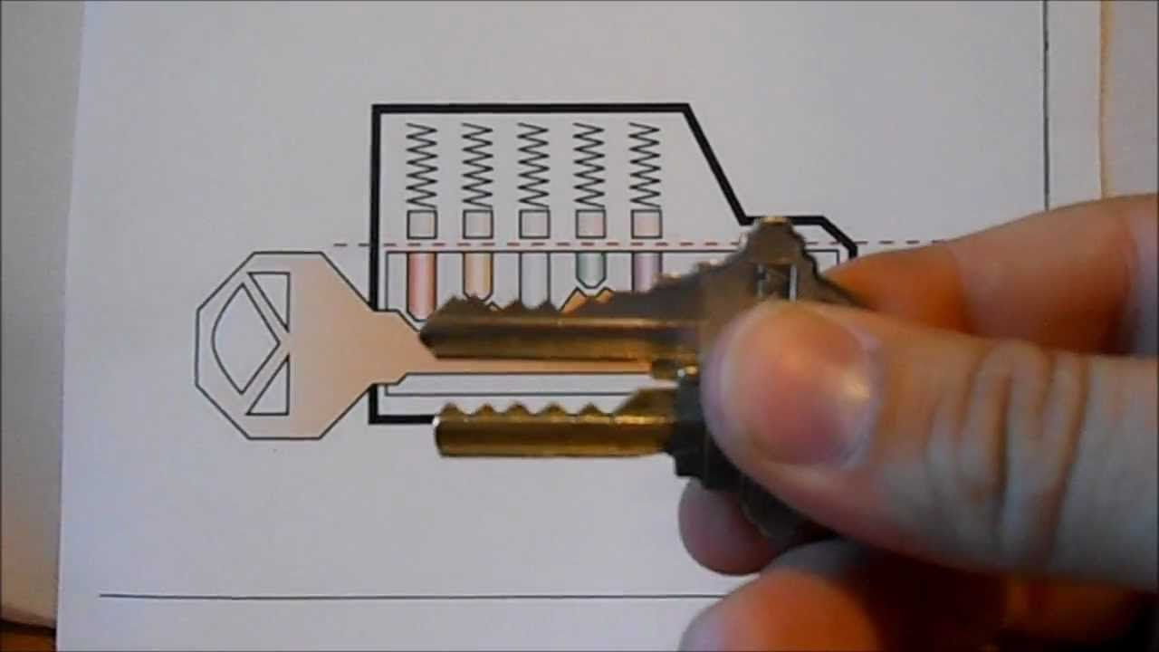 How To Unlock A Schlage Lock With A Bump Key And How To Make It Schlage Locks Lock Picking Tools Emergency Prepping