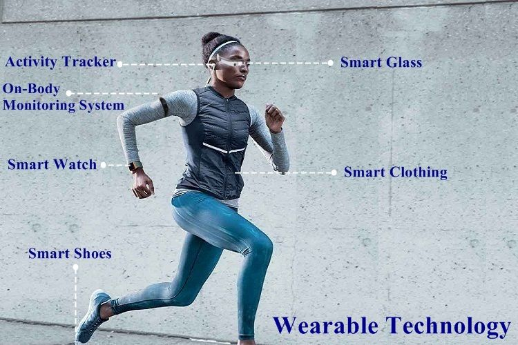 Benefits of Wearable Technology for Business Health