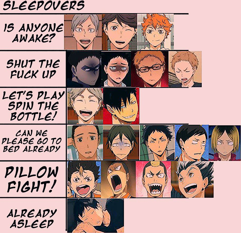 """Soフィ24 on Twitter """"My Haikyuu take on this...… """" in 2020"""