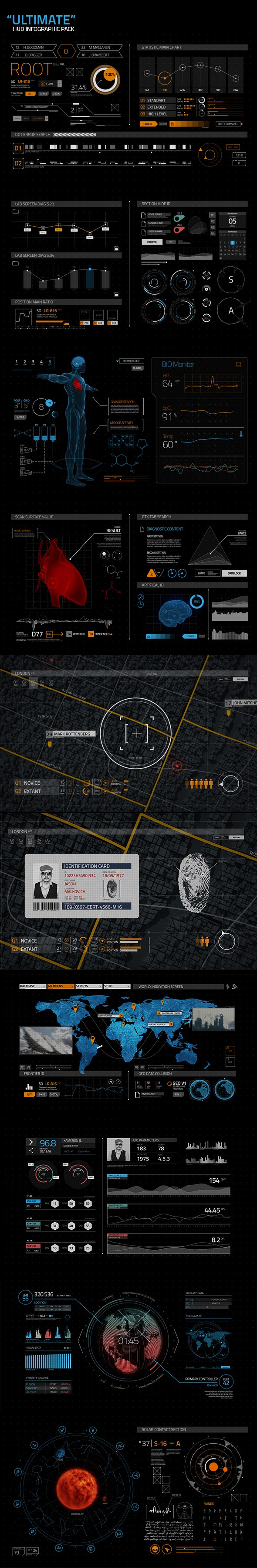 ultimate infographic hud 300 videohive free download after