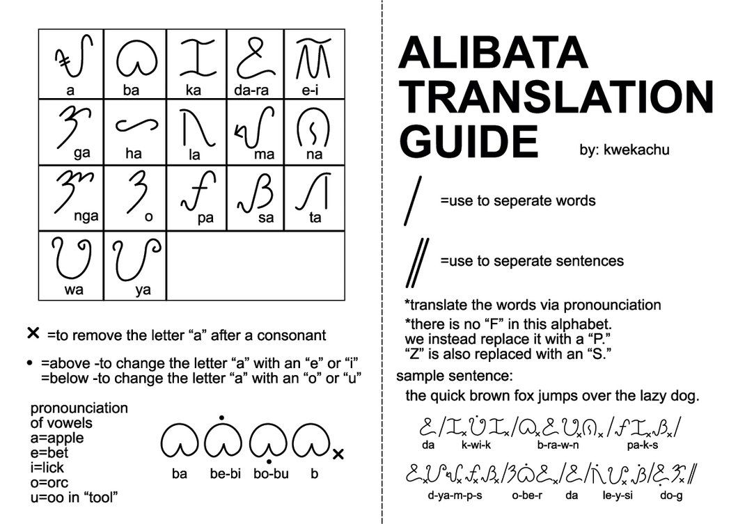 a moron 39 s guide to alibata by kwekachu on deviantart pinoy pinterest deviantart tattoo. Black Bedroom Furniture Sets. Home Design Ideas